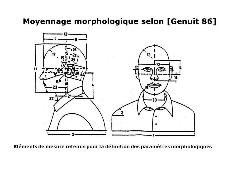 Moyennage morphologique selon [Genuit 86]